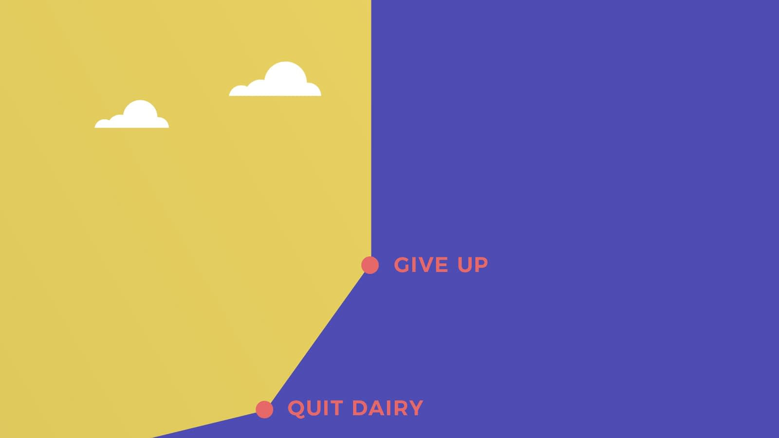 Trying to give up dairy, but failing, during a transition to a vegan diet.