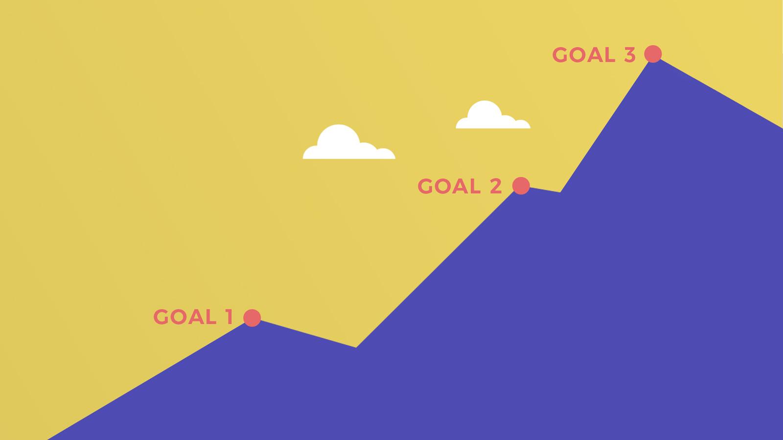 Three Clear Goals